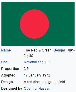 Bangladesh Flag : National Flag Of Bangladesh(বাংলাদেশের জাতীয় পতাকা)